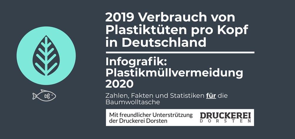 Die Große Umfrage: Plastikmuellvermeidung 2020 frische Zahlen und Fakten